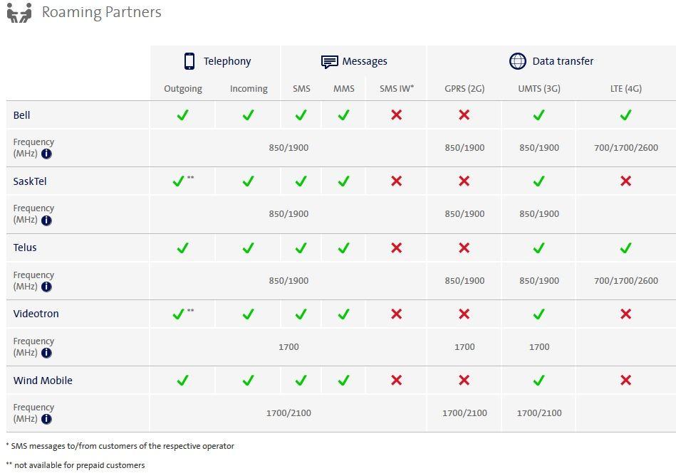 roaming partners.jpg